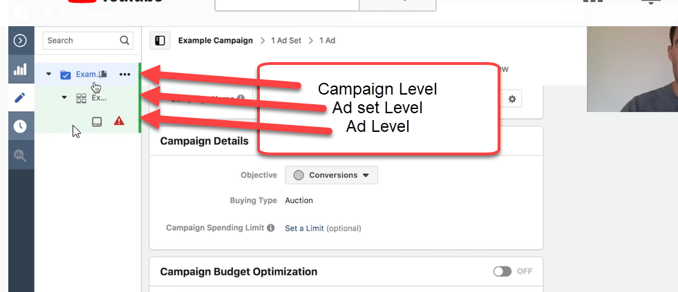 3 levels of a facebook ad campaign