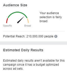 Facebook Ad Audience Indicator