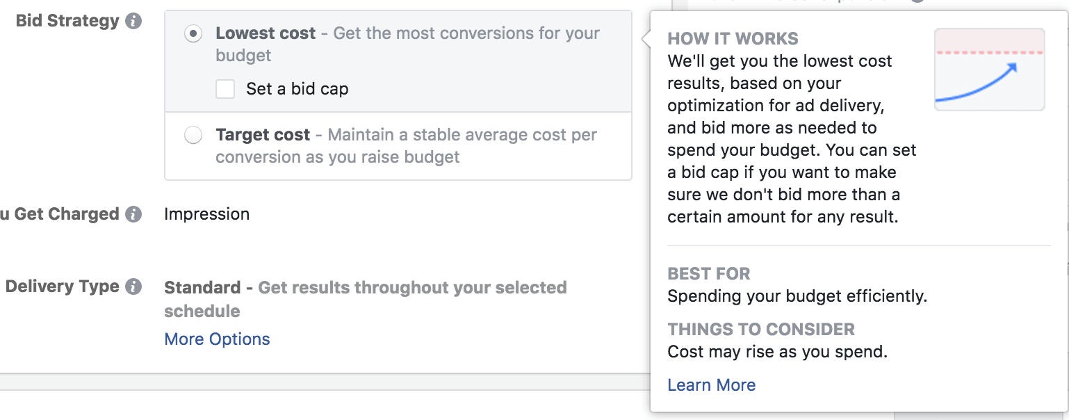 lowest cost facebook ad bidding