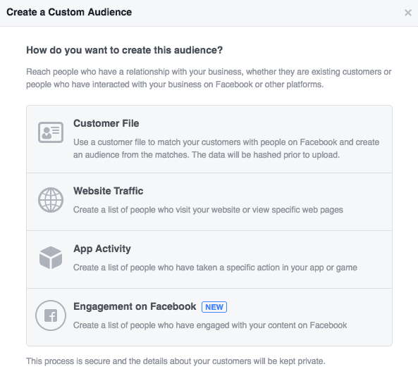 New Facebook Ad Features