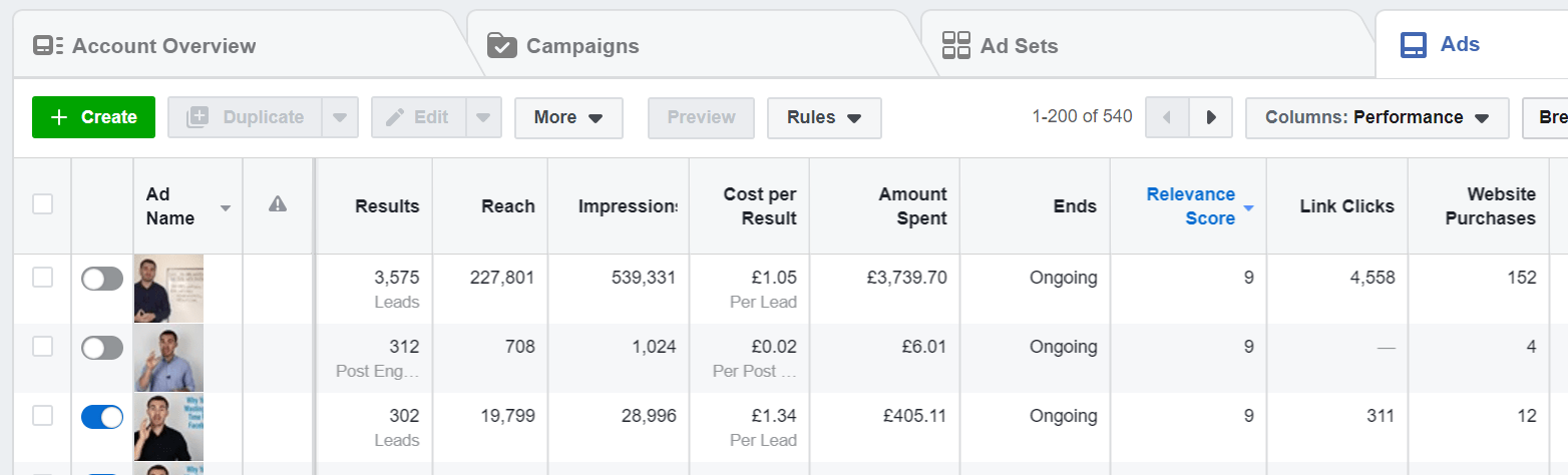 Find Facebook ads relevance score