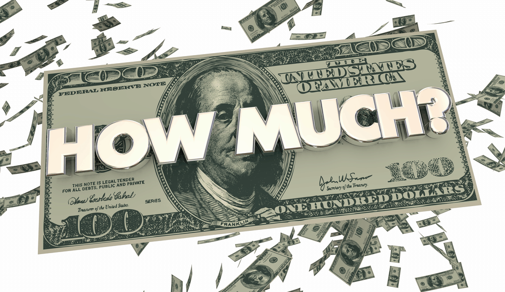 How much should your Facebook Ads Budget Be?