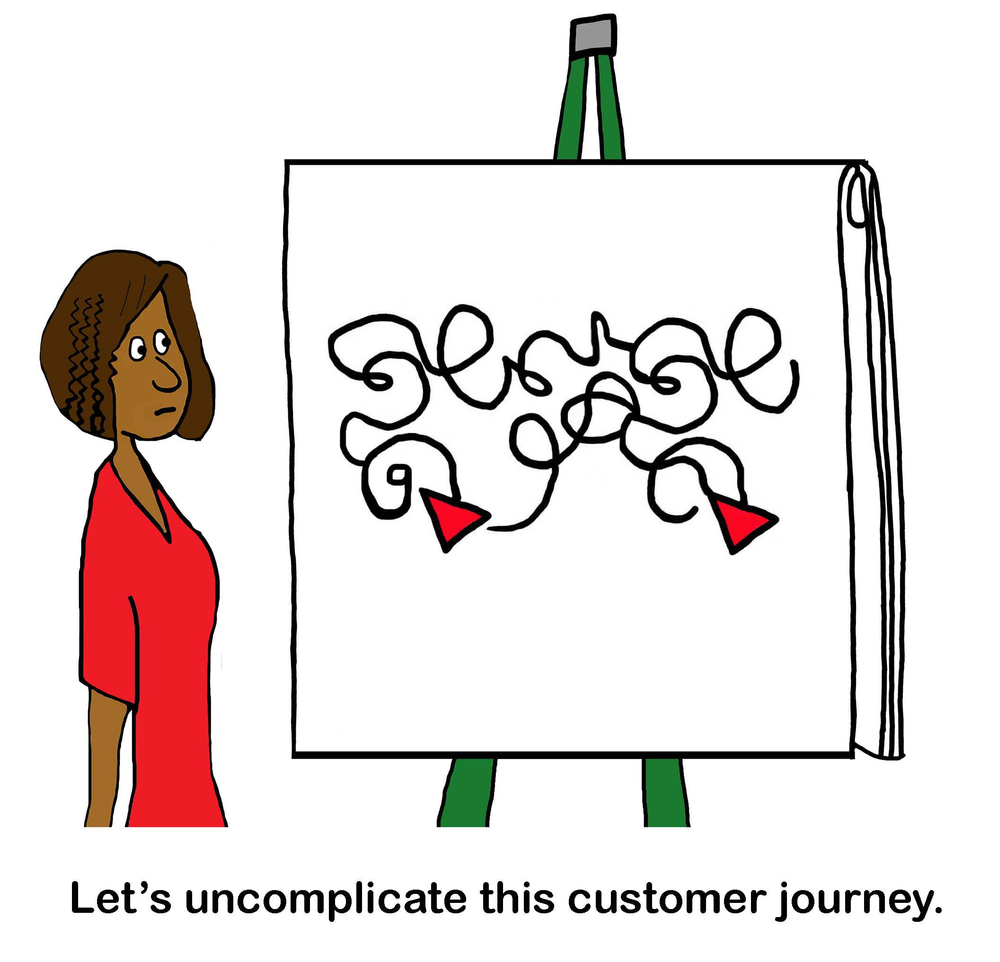 Avoid complicated sales funnels